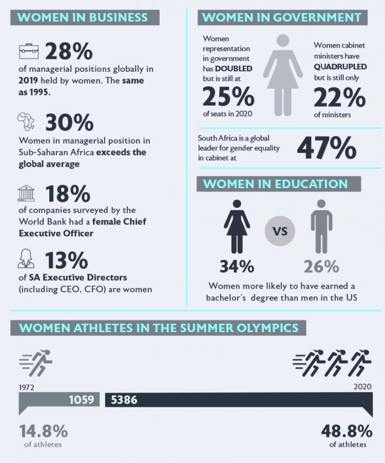Woman-In-Numbers